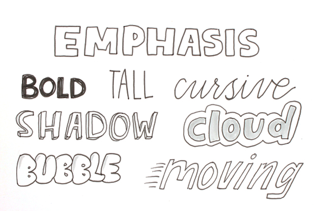 Elements of Sketchnoting: Emphasis Text