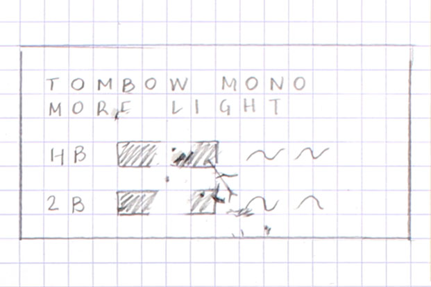 Tombow Mono More Light Touch Eraser Test