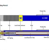 How a Drafting Pencil Works
